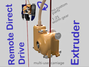remote direct extruder with flexible drive shaft and worm gear - remote extruder - Mix of Titan and Bowden Extruder -