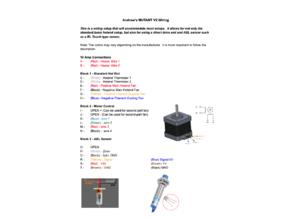 Wham Bam MUTANT Shop Wiring Standards