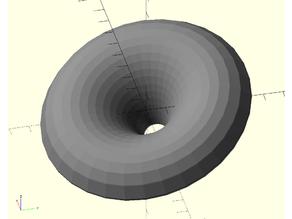 Spherical Wave Horn Generator