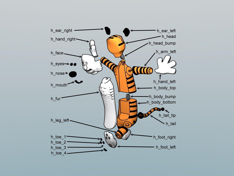 Hobbes by reddadsteve - Thingiverse Hobbes by reddadsteve - 웹