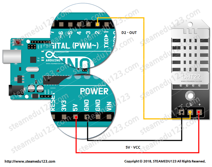 Arduino uno & lcd keyapd shield Cover for PMS7003 and DHT22 by