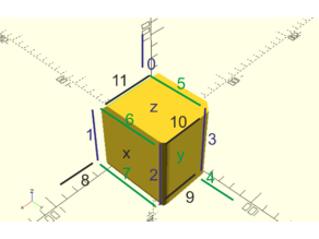 Rounded Cube Universal - OpenSCAD