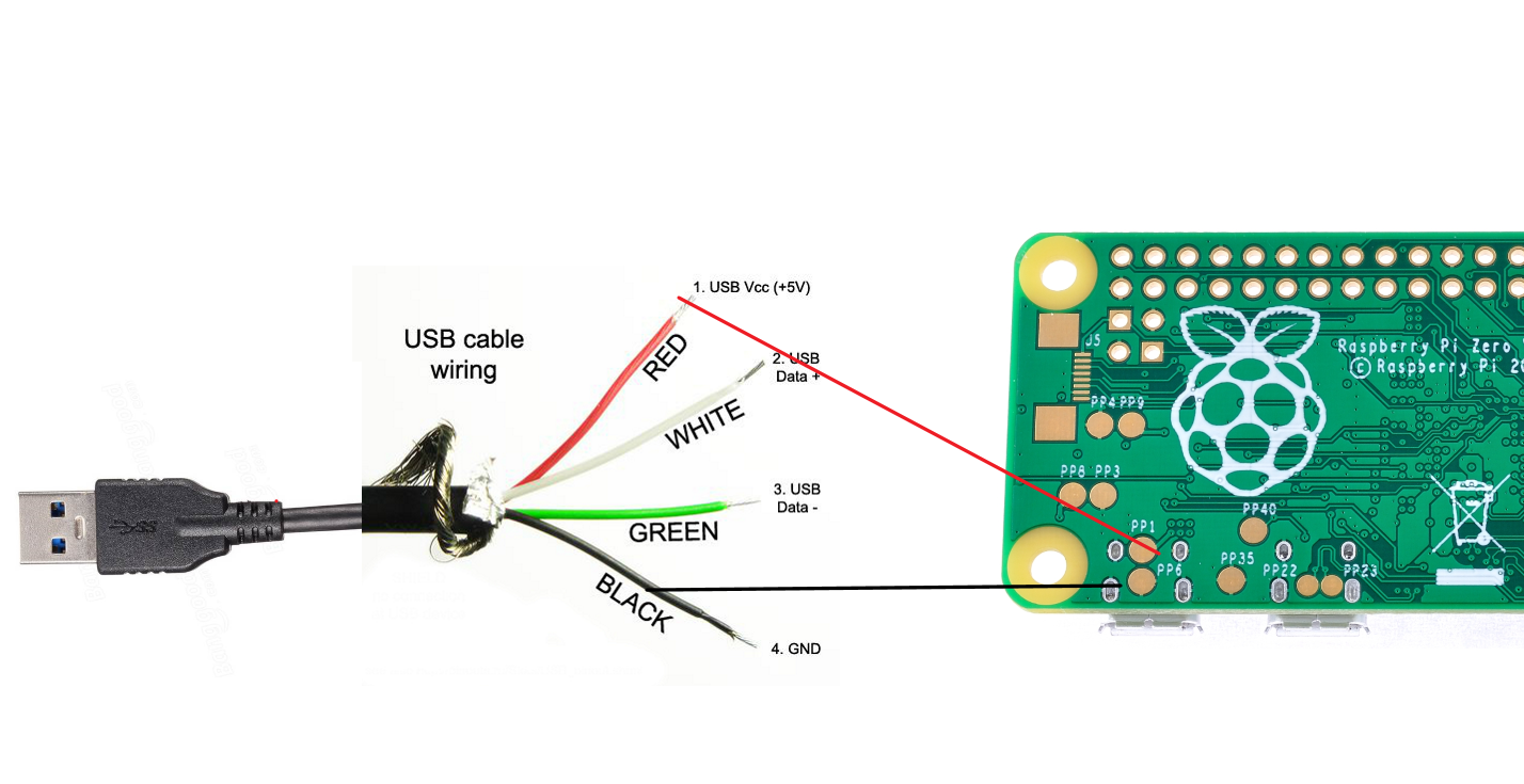 5 pin usb to rca wiring diagram usb to vga pinout wiring usb to headphone  jack wiring diagram