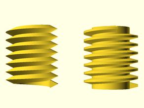 Twist module