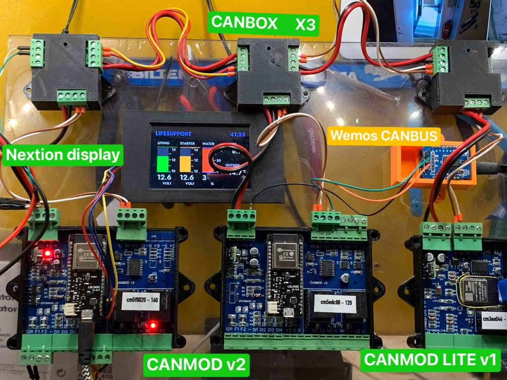 CANMOD boxes