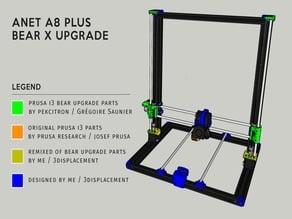 Anet A8 Plus Prusa Bear X Upgrade