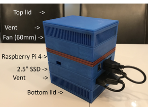 The Stack - Modular Raspberry Pi Case