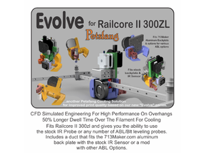 Petsfang Evolve for Railcore II 300ZL