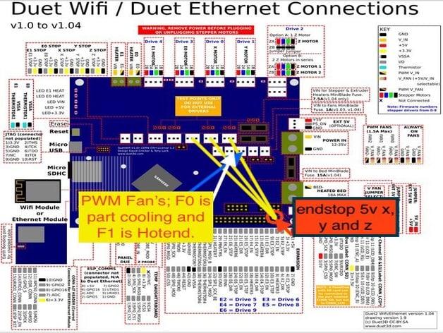 Duet Wifi Wiring Diagram from cdn.thingiverse.com