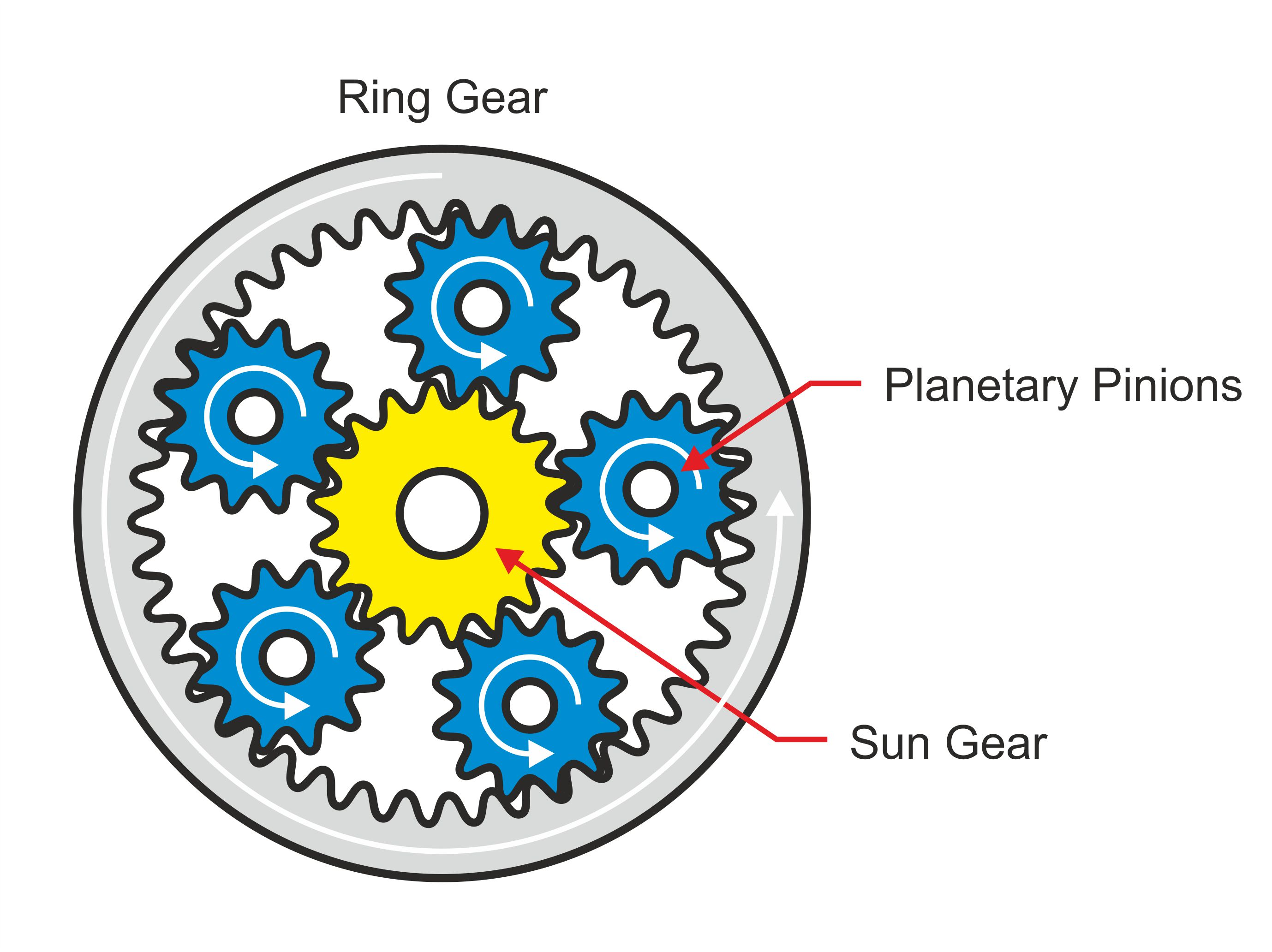 Pulleys And Gears Word Search : Physics test funny images gallery