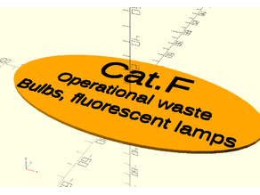 Sign Marpol waste category - OpenScad