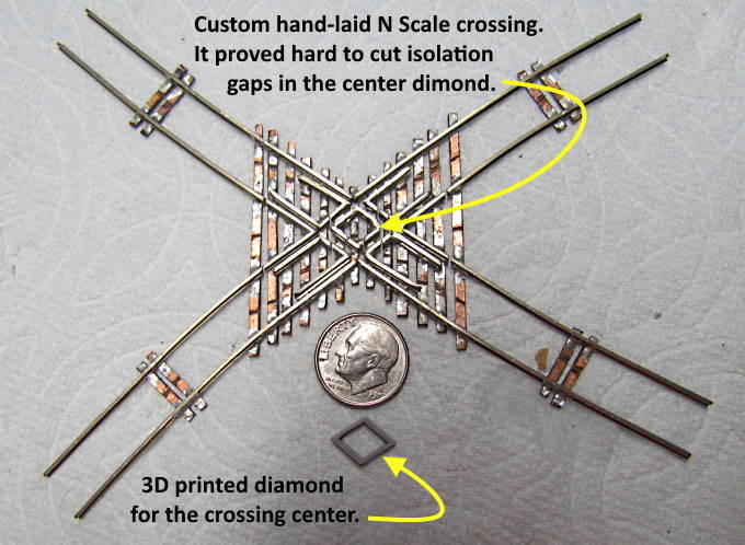 N Scale - Code 55 Guard Rails and Crossing Center Diamond....