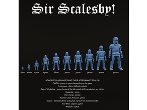 Sir Scalesby
