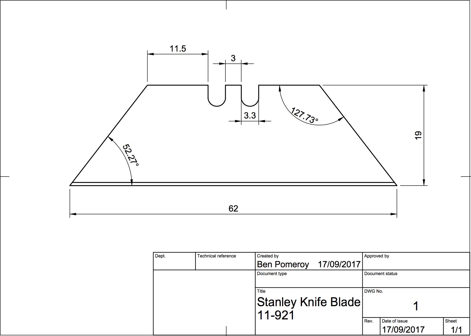 Stanley plan dating diagram