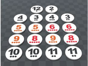 number tokens