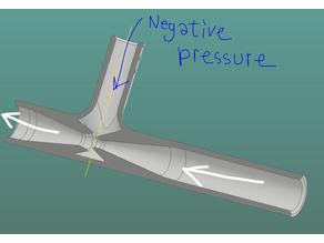 Negative pressure/vacuum generator for siphon spray guns