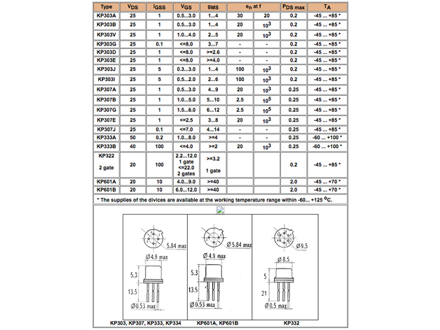 RFT KP303E New Transistor