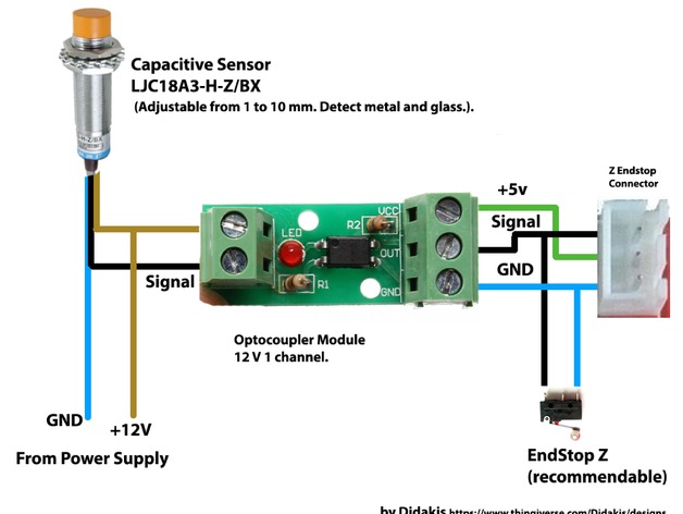 Enjoyable Diagram For Capacitive Sensor With Optocoupler Module By Didakis Wiring Digital Resources Jebrpcompassionincorg