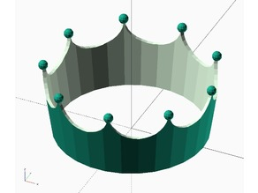 Parameterized Crown