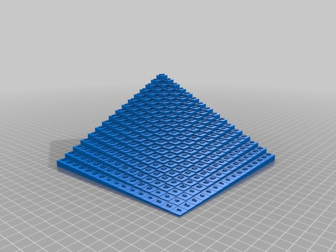 Attractive Thingiverse
