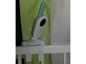 Avent Baby Monitor Camera Mounting Kit for new version