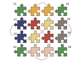 Jigsaw Puzzle,10  Distinct Pieces, Shapes and Patterns