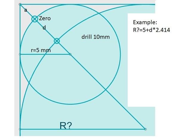 Пример измерения радиуса