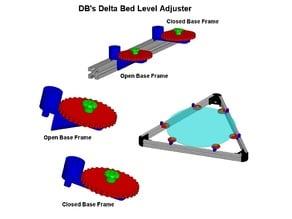 DB's DeltaBedLevelAdjuster