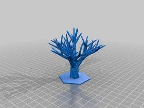 My Customized Tree -Proto-Insignia