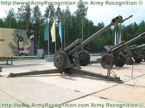 D-30 Soviet cold war towed 122mm howitzer