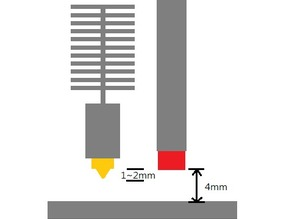 E3D V6 Volcano + Blower + Proximity Sensor Bowden Mount
