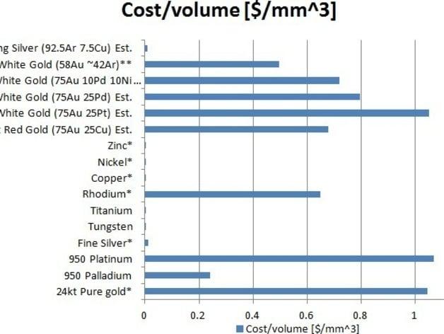 Metal price calculator - flagyl-tablets cf