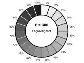 Laser Engrave Test Cards (PNG)