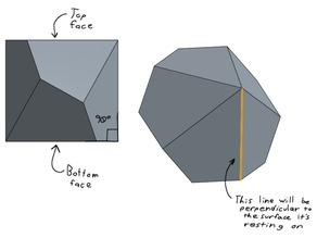 """The """"Ideal"""" 10 sided dice"""