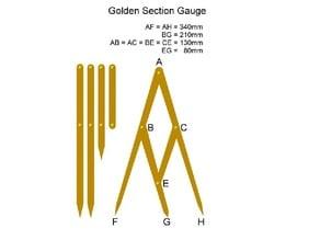 Golden Ratio Guage