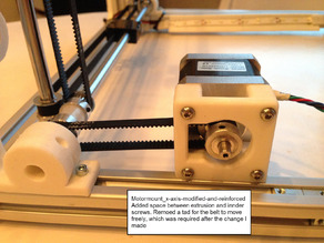 Modified and reinforced Motor mounts for Ultimaker 2 Aluminum Extrusion 3D printer