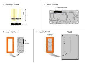 Prusa i3 MK3 - Raspberry Pi Zero mount frame