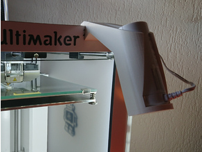 DCS‑8000LH camera mount for Ultimaker 2+