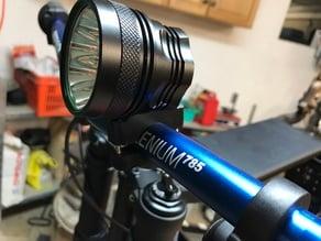 LED Light Clamp