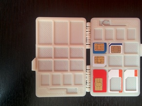 Sim, micro sim, and nano sim Wallet Case