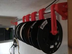 Wall spool holder