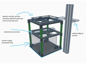 Electronics tower for 3D-Printer (here Tevo Tarantula)