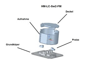 HM-LC-Sw2-FM