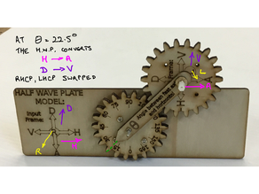 Clockwork Waveplate - A half-wave plate model using gears