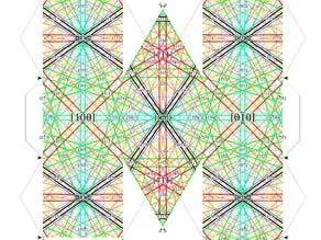 Polyhedral cubic Kikuchi maps