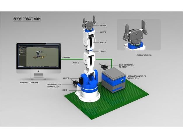 6DOF ROBOT ARM by dannyvandenheuvel - Thingiverse