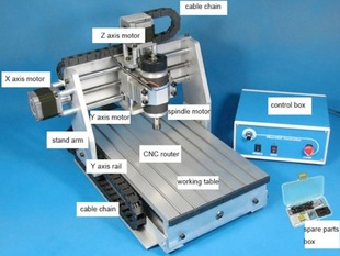 Printed box for CNC 3020