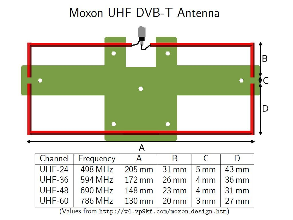 Moxon UHF TV antenna for DVB-T - fully parametrized by enif