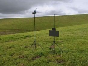 FPV Ground Station Setup