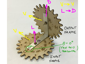 Clockwork Polarization Controller - Waveplate Calculator